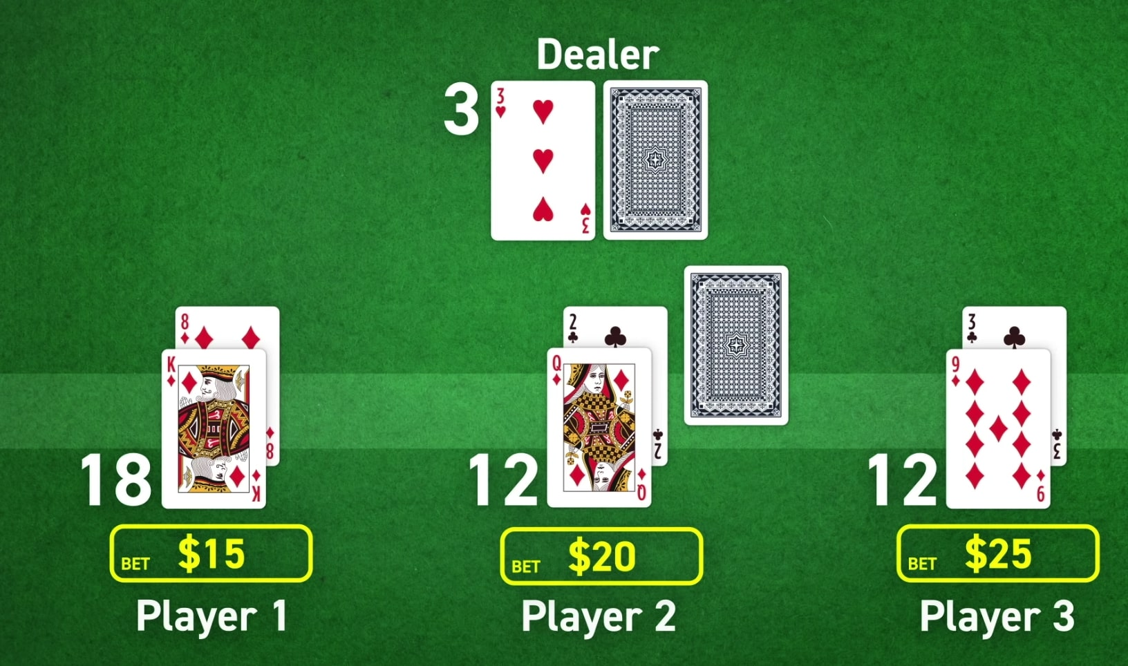 Card Counting - Black Jack