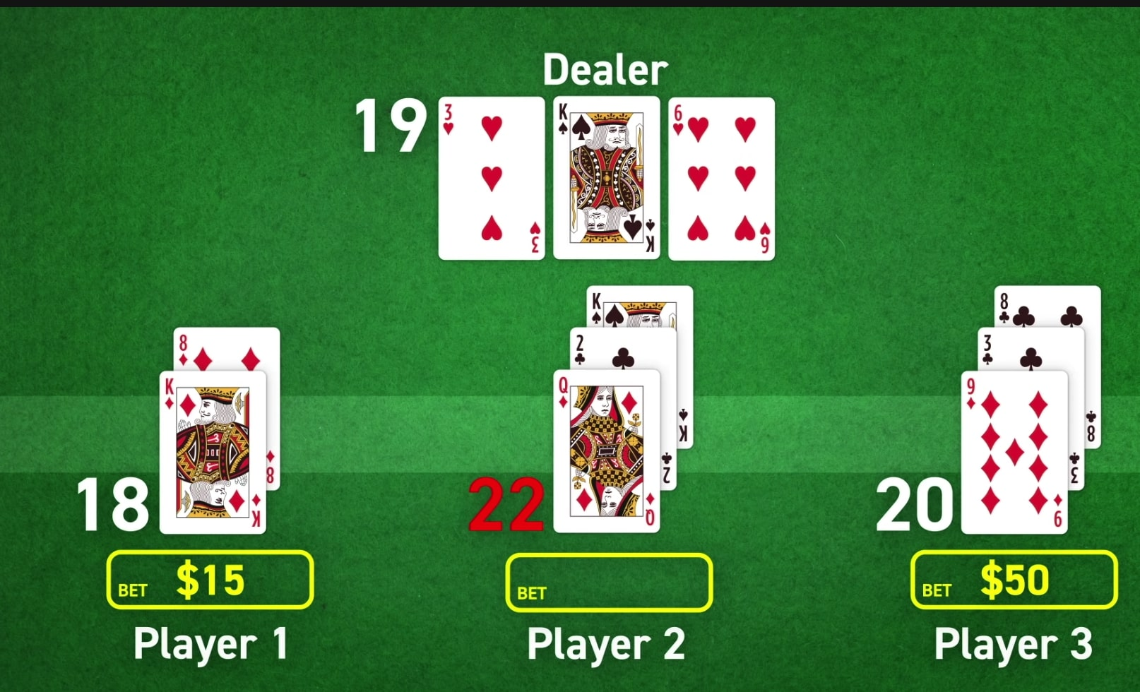 Card Counting - Case 2