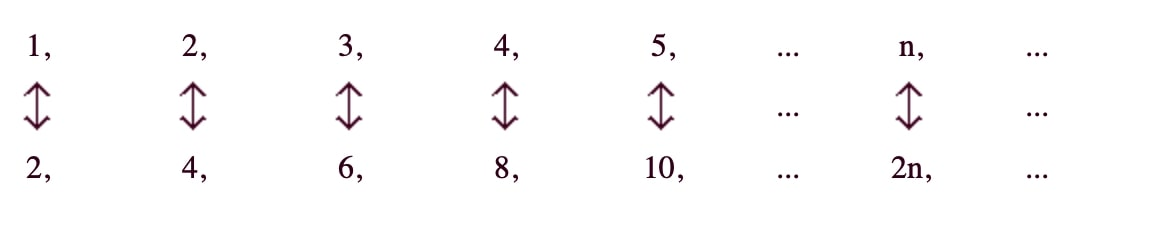 Even Number as Natural Number