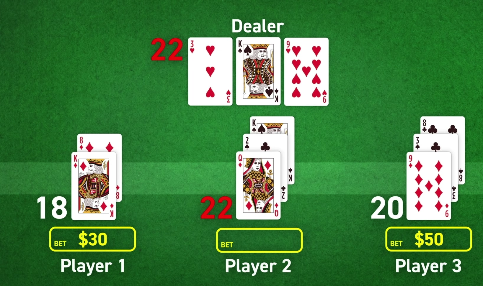 Card Counting - Case 1